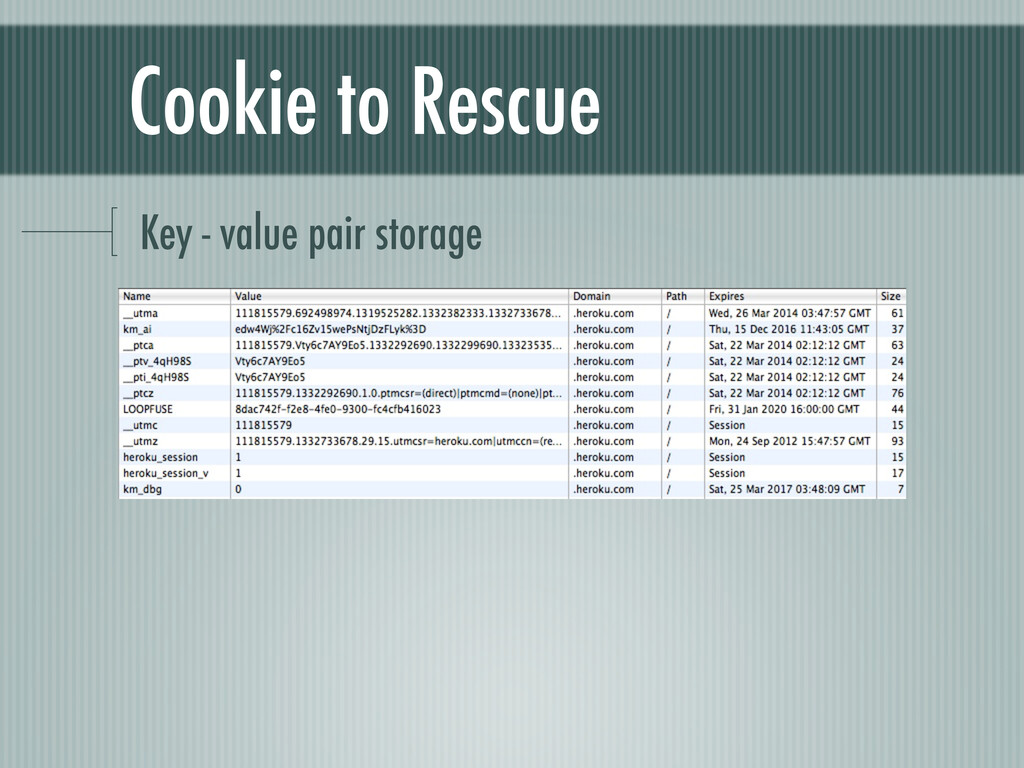 Cookie to Rescue Key - value pair storage
