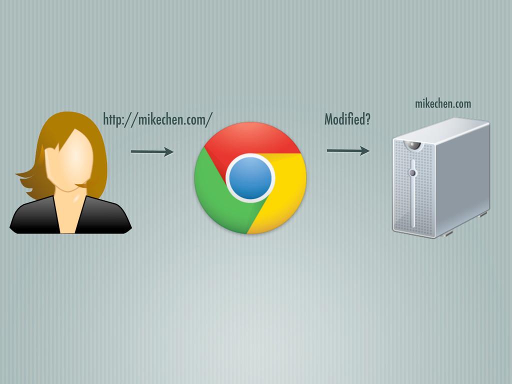 mikechen.com Modified? http://mikechen.com/