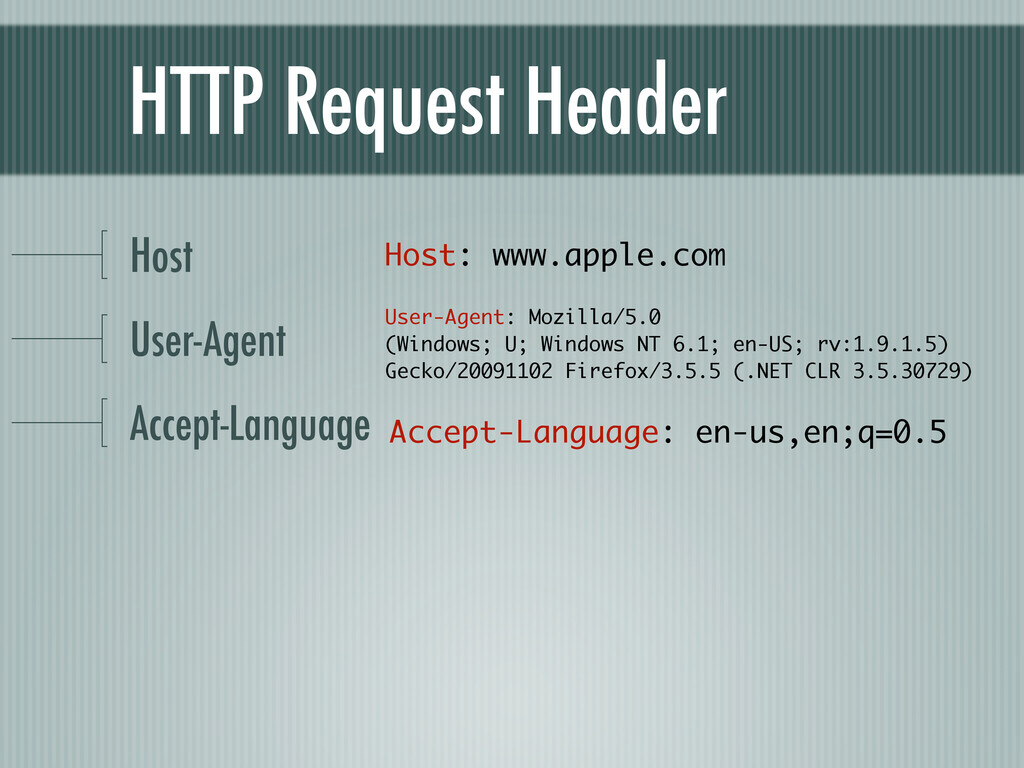 HTTP Request Header Host User-Agent Accept-Lang...