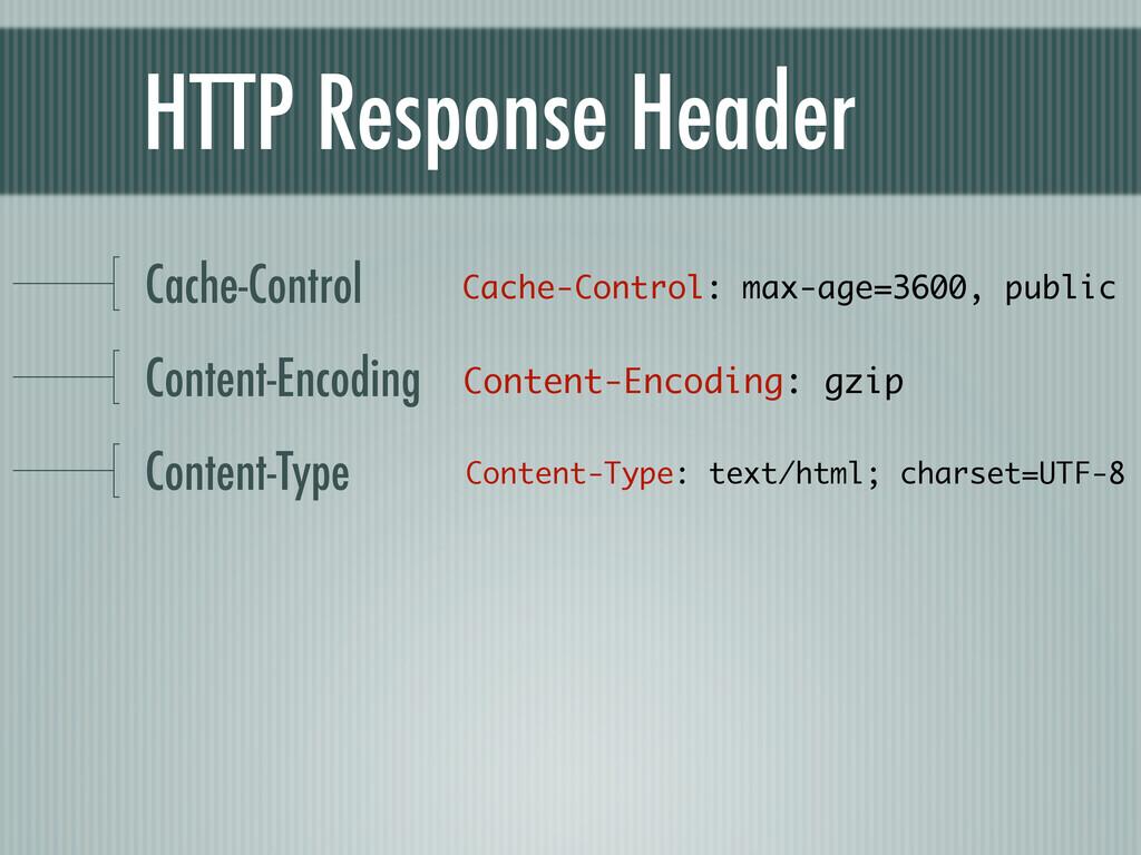 HTTP Response Header Cache-Control Content-Enco...
