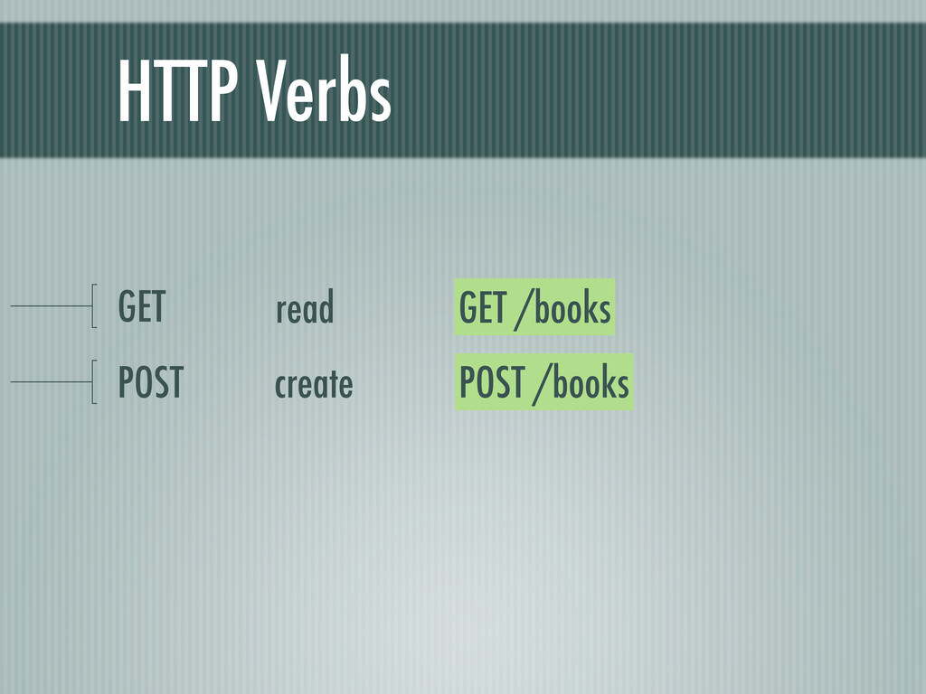 HTTP Verbs GET POST GET /books read POST /books...