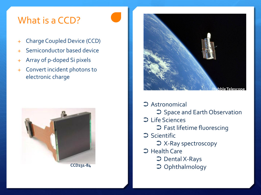 + Charge Coupled Device (CCD) + Semiconductor b...