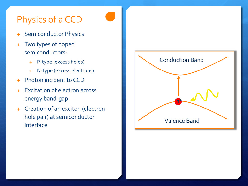 e- Conduction Band Valence Band h+ Physics of a...