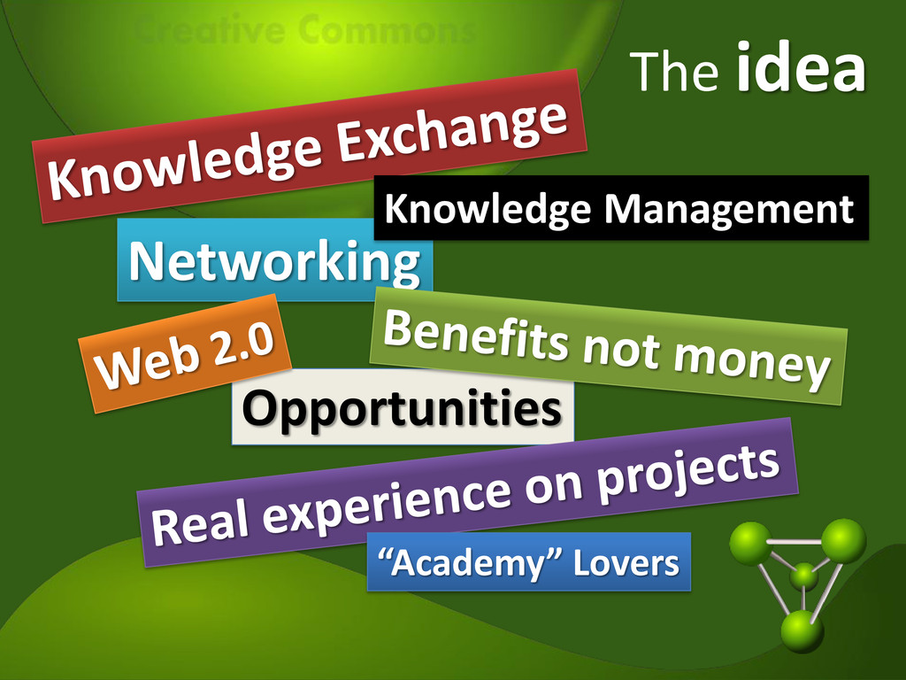 The idea Networking Opportunities Knowledge Man...