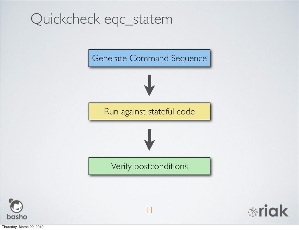 Quickcheck eqc_statem 11 Run against stateful c...