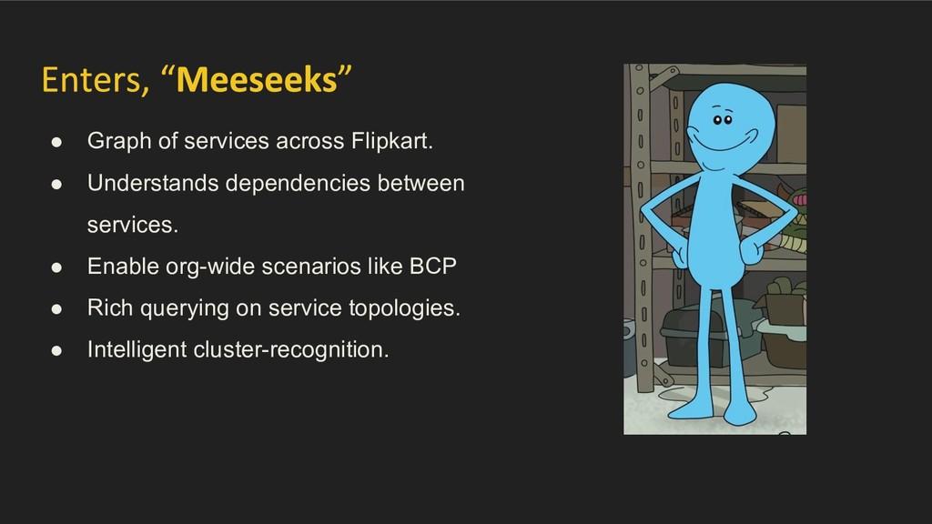 ● Graph of services across Flipkart. ● Understa...