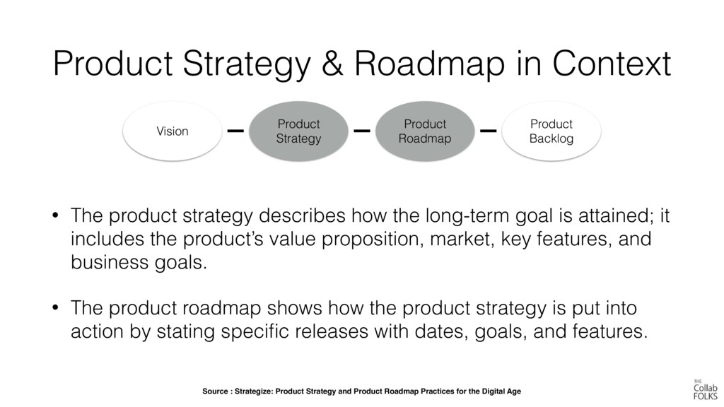 Product Strategy & Roadmap in Context • The pro...