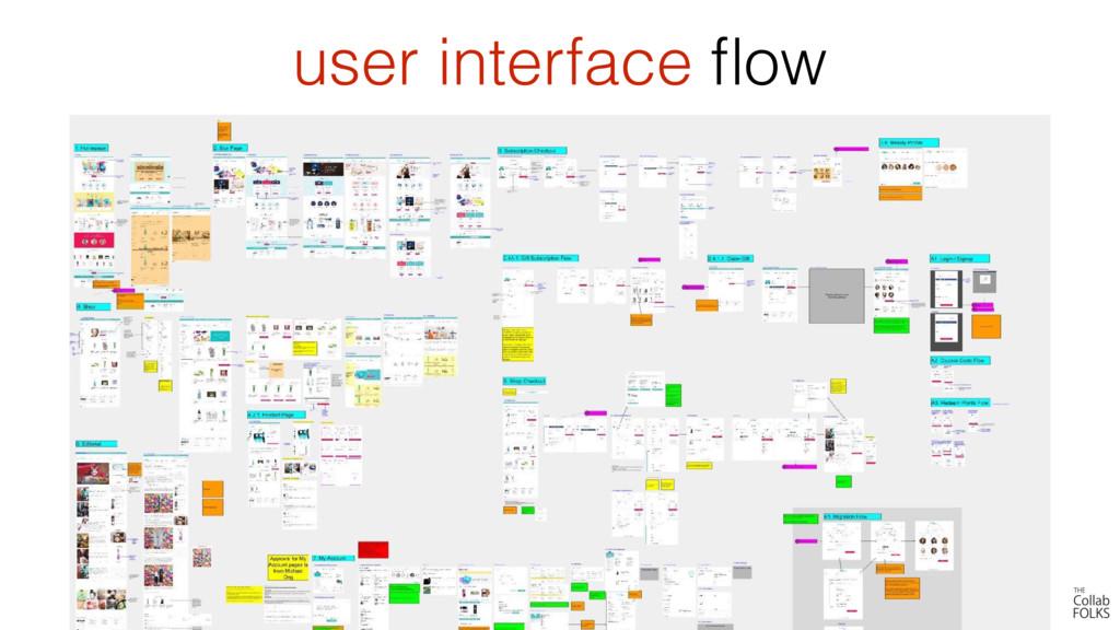 user interface flow