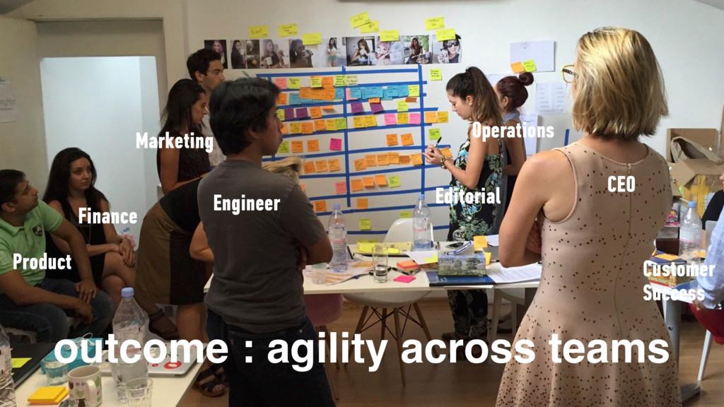 outcome : agility across teams Engineer CEO Fin...