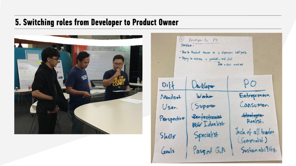 5. Switching roles from Developer to Product Ow...
