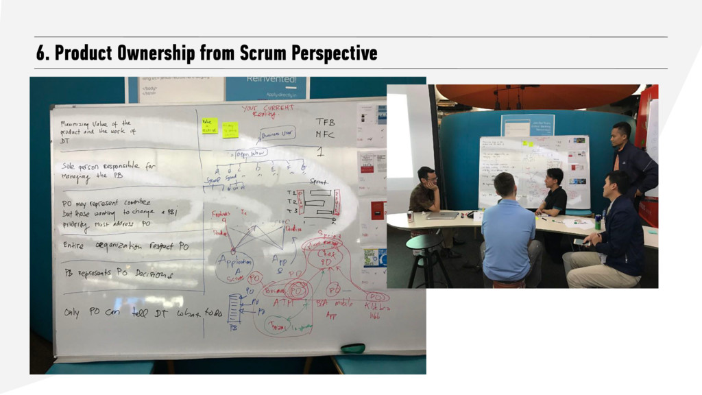 6. Product Ownership from Scrum Perspective