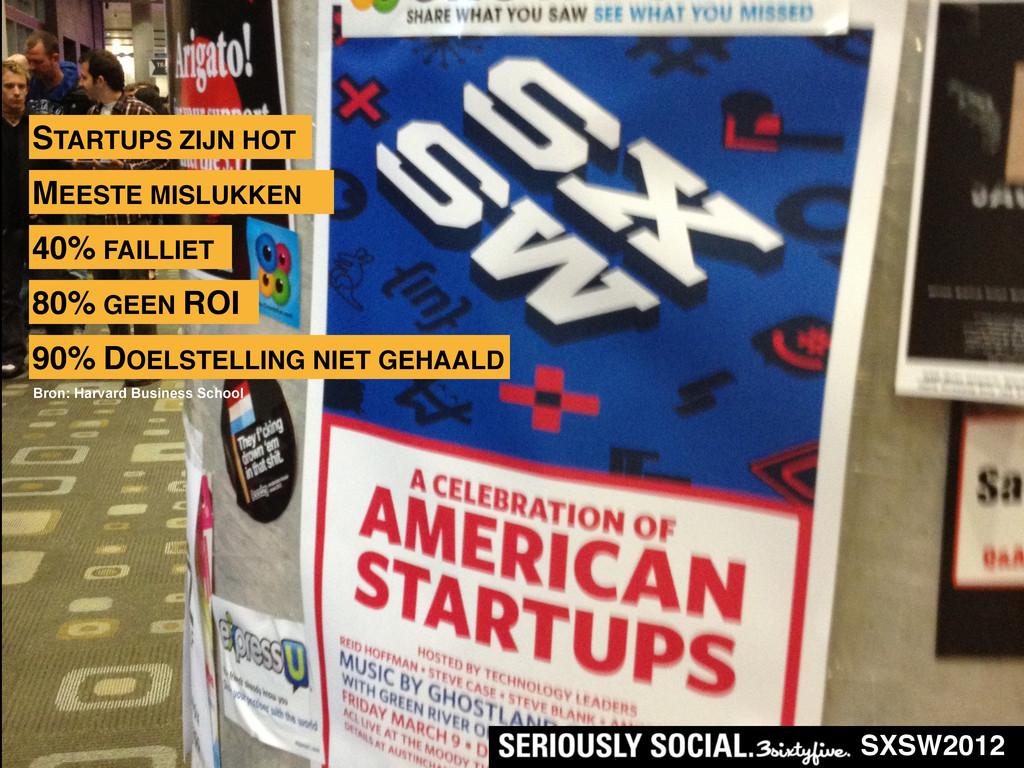 SXSW2012 STARTUPS ZIJN HOT MEESTE MISLUKKEN 40%...