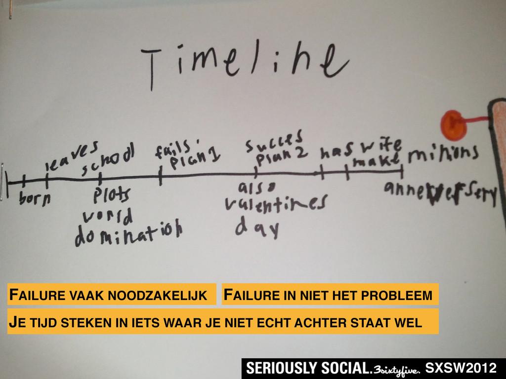 SXSW2012 FAILURE VAAK NOODZAKELIJK FAILURE IN N...