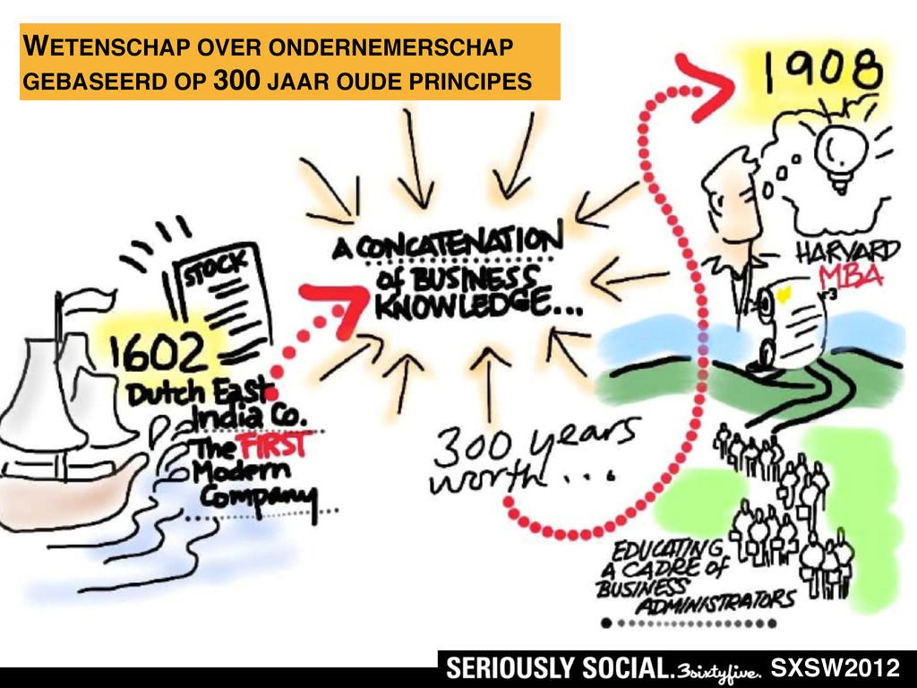 SXSW2012 WETENSCHAP OVER ONDERNEMERSCHAP GEBASE...