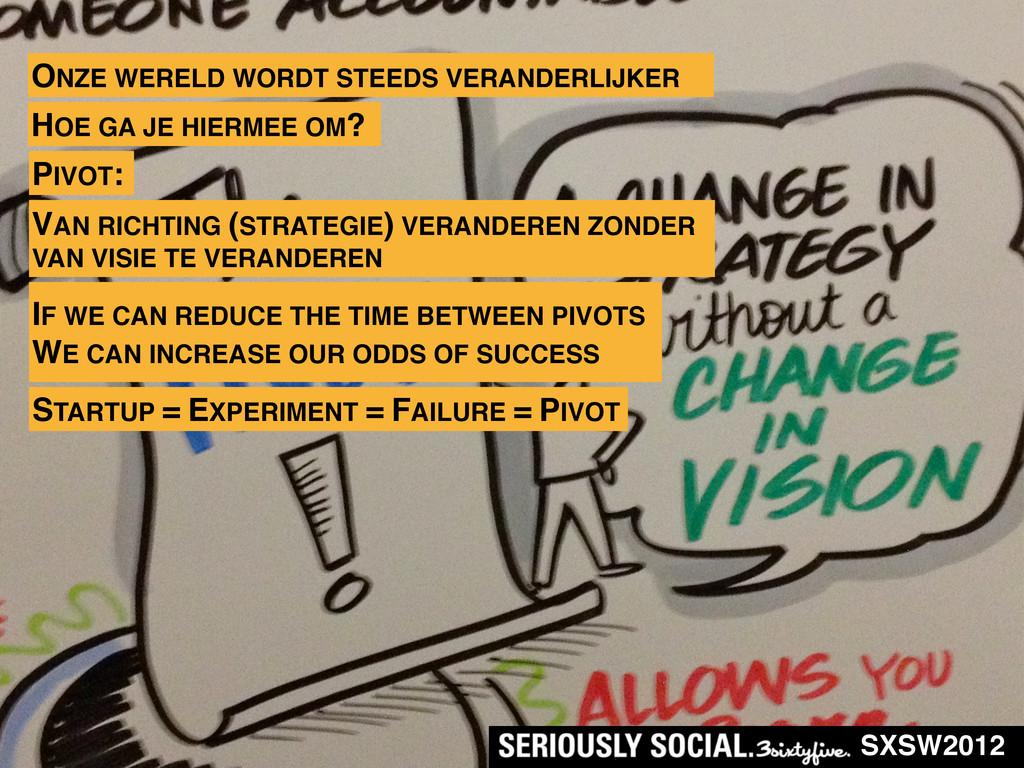 SXSW2012 VAN RICHTING (STRATEGIE) VERANDEREN ZO...
