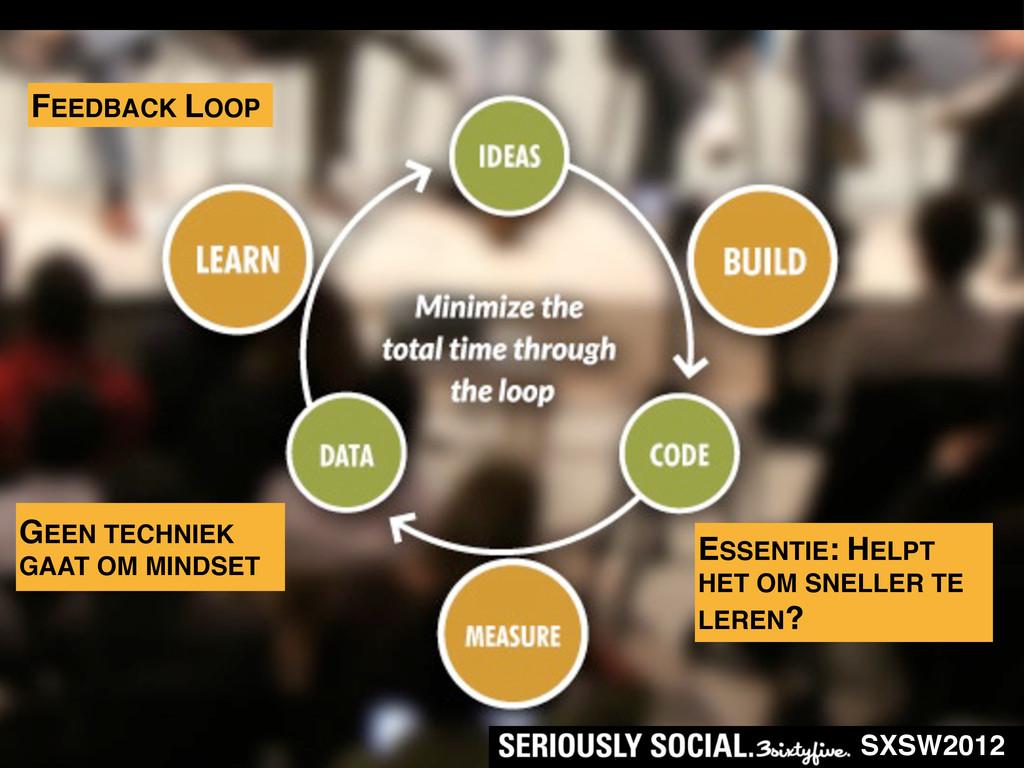 SXSW2012 FEEDBACK LOOP ESSENTIE: HELPT HET OM S...