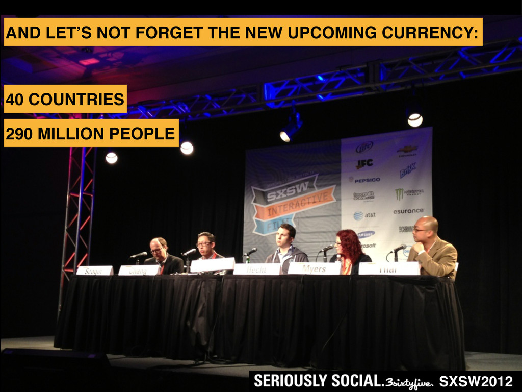 SXSW2012 AND LET'S NOT FORGET THE NEW UPCOMING ...