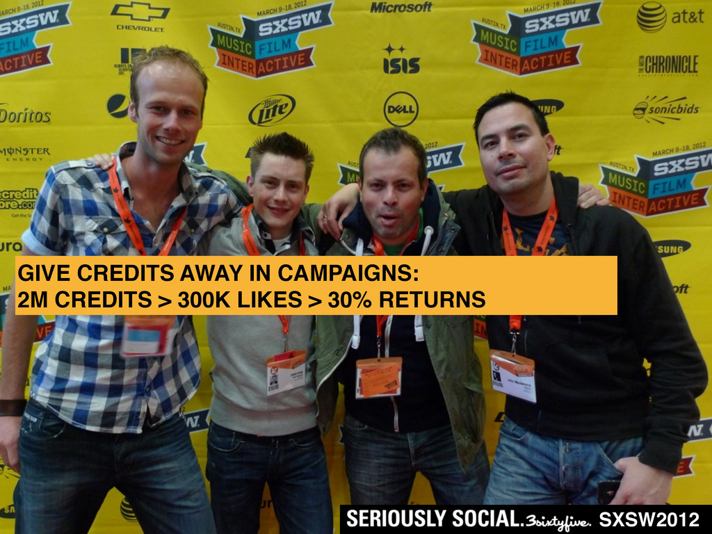 SXSW2012 GIVE CREDITS AWAY IN CAMPAIGNS: 2M CRE...