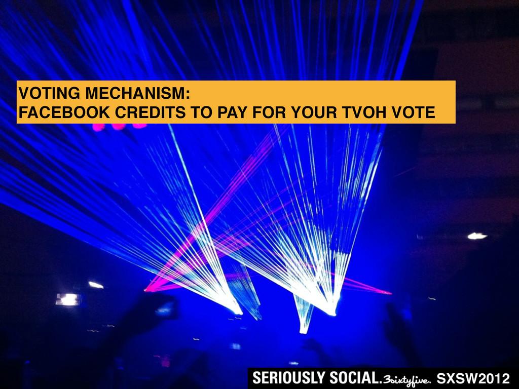 SXSW2012 VOTING MECHANISM: FACEBOOK CREDITS TO ...