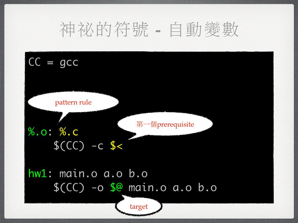 ग़ॕٙୌ - Іਗᜊᅰ CC = gcc %.o: %.c $(CC) -c $< hw1:...