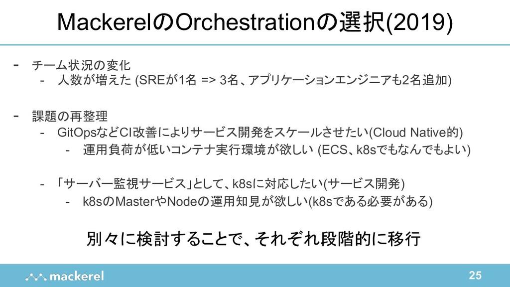 25 MackerelのOrchestrationの選択(2019) - チーム状況の変化 -...