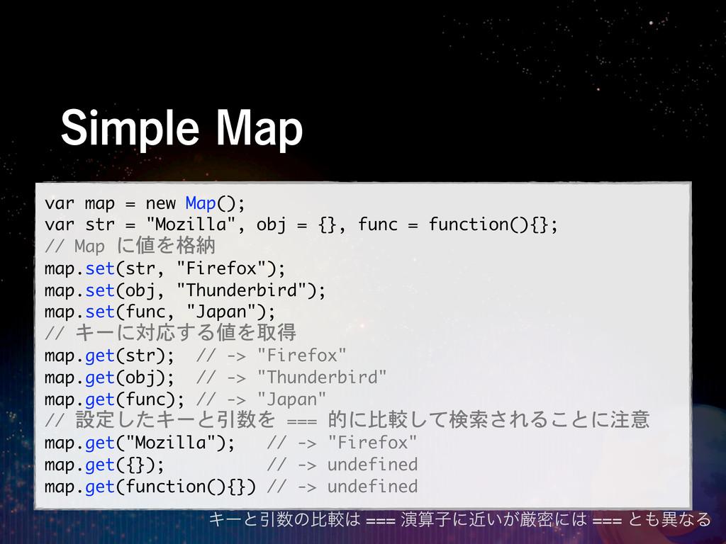 """4JNQMF.BQ var map = new Map(); var str = """"Moz..."""