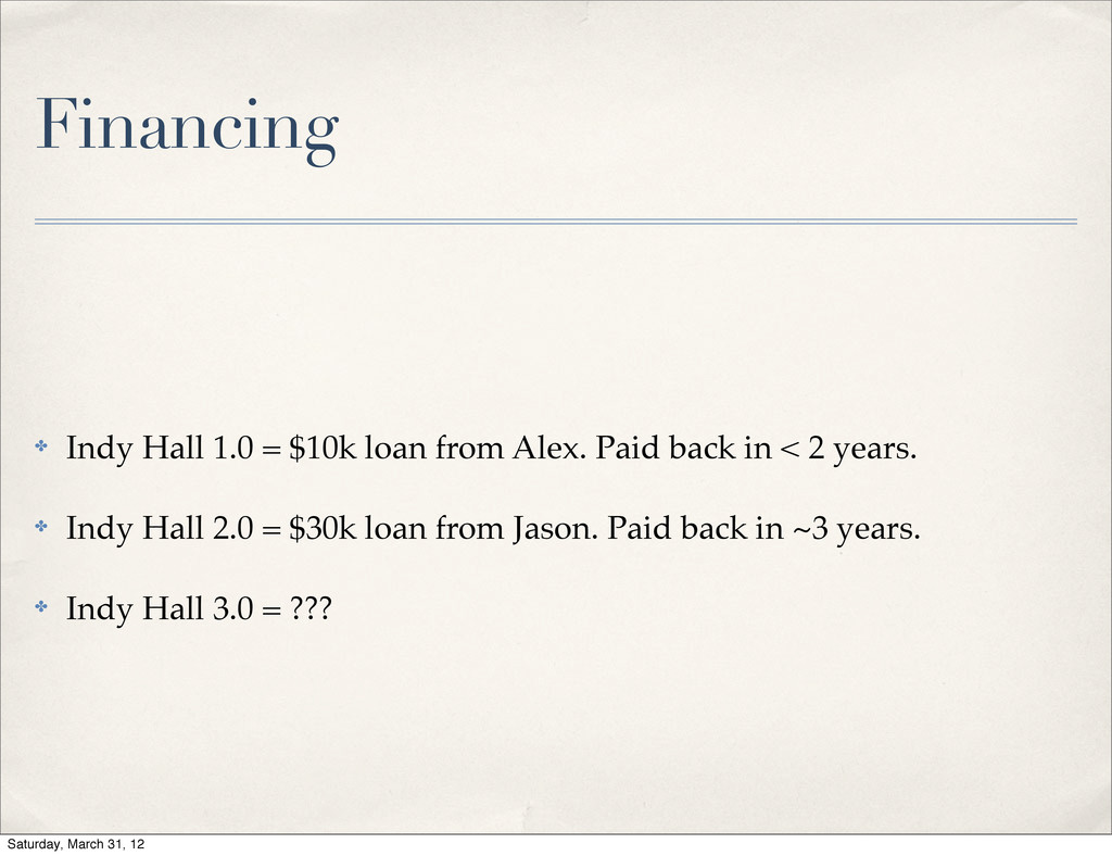 ✤ Indy Hall 1.0 = $10k loan from Alex. Paid bac...