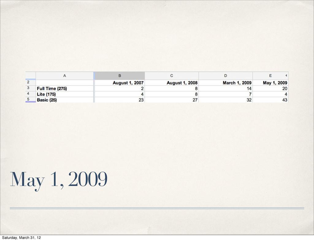 May 1, 2009 Saturday, March 31, 12