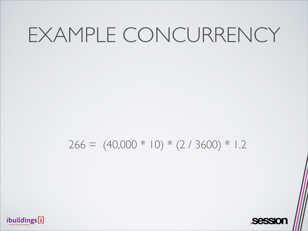 EXAMPLE CONCURRENCY 266 = (40,000 * 10) * (2 / ...