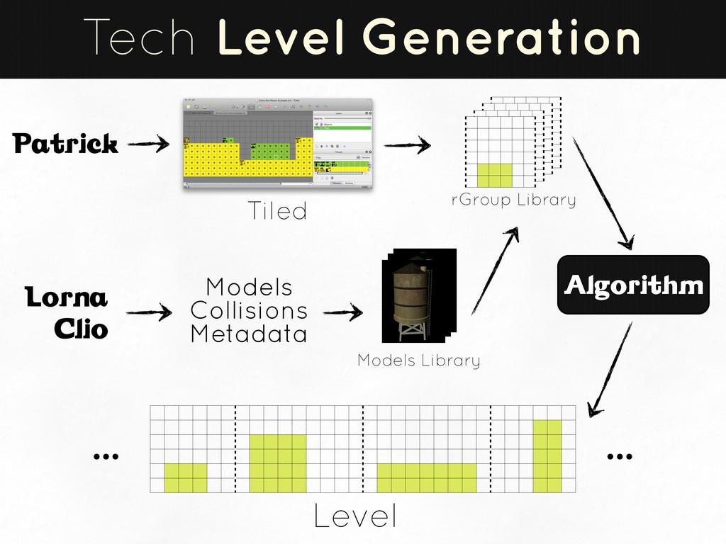 Tech Level Generation Patrick Lorna Clio Tiled ...