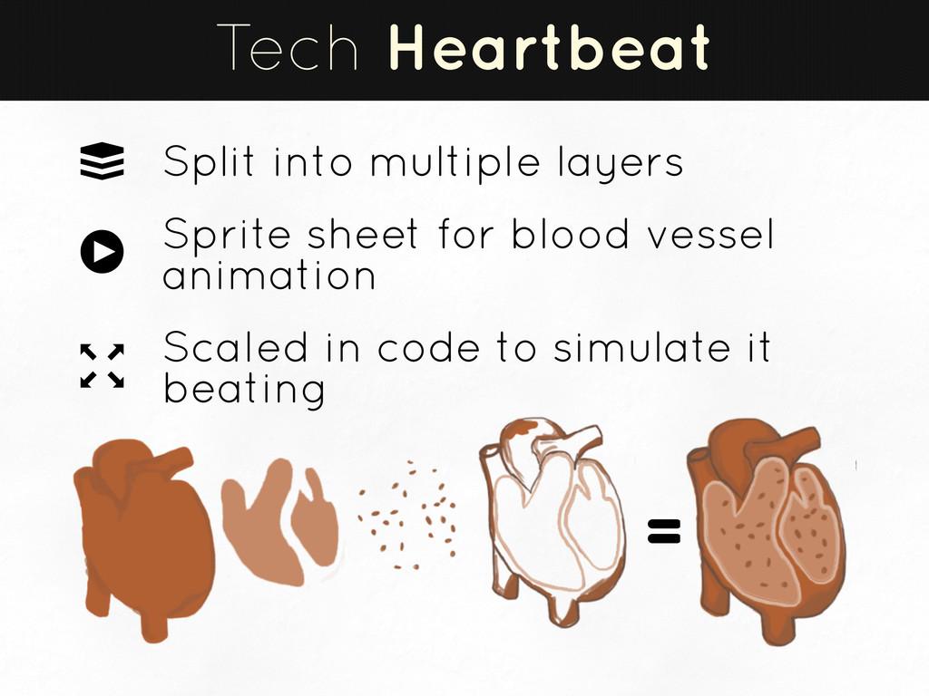 Tech Heartbeat Split into multiple layers Sprit...