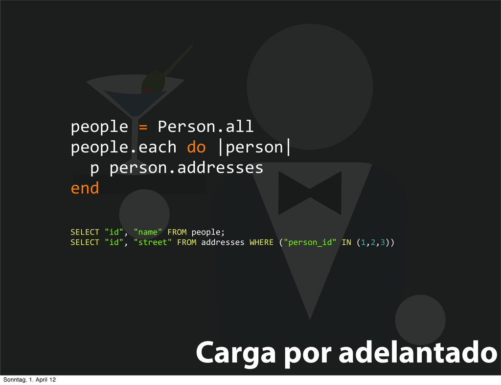 Carga por adelantado people = Person.all ...