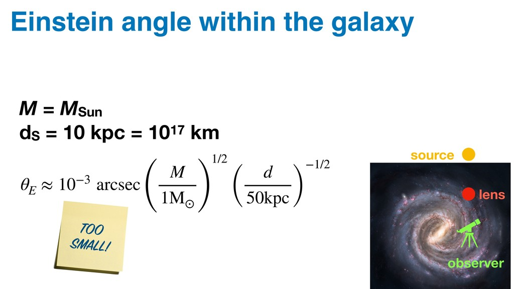 Einstein angle within the galaxy M = MSun dS = ...