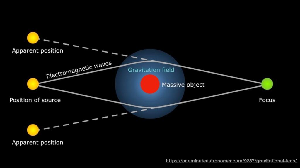 https://oneminuteastronomer.com/9237/gravitatio...