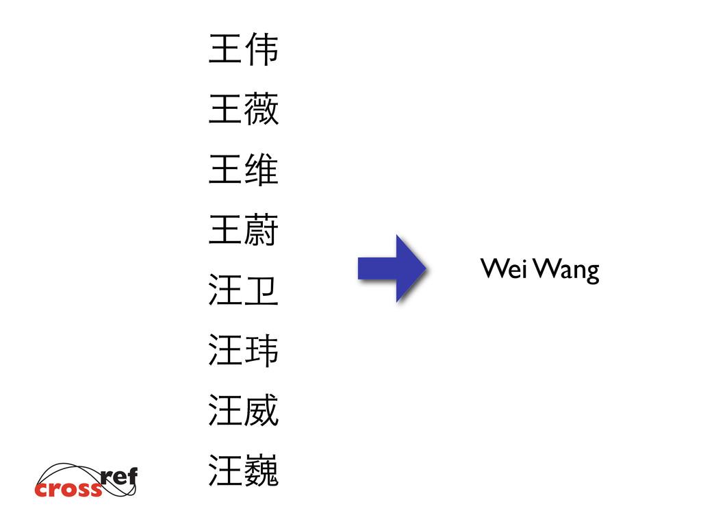 Ԧ Ԧᤶ Ԧ ԦӘ ᔉ ᔉ ᔉҖ ᔉቨ Wei Wang doi:10.1103/Ph...