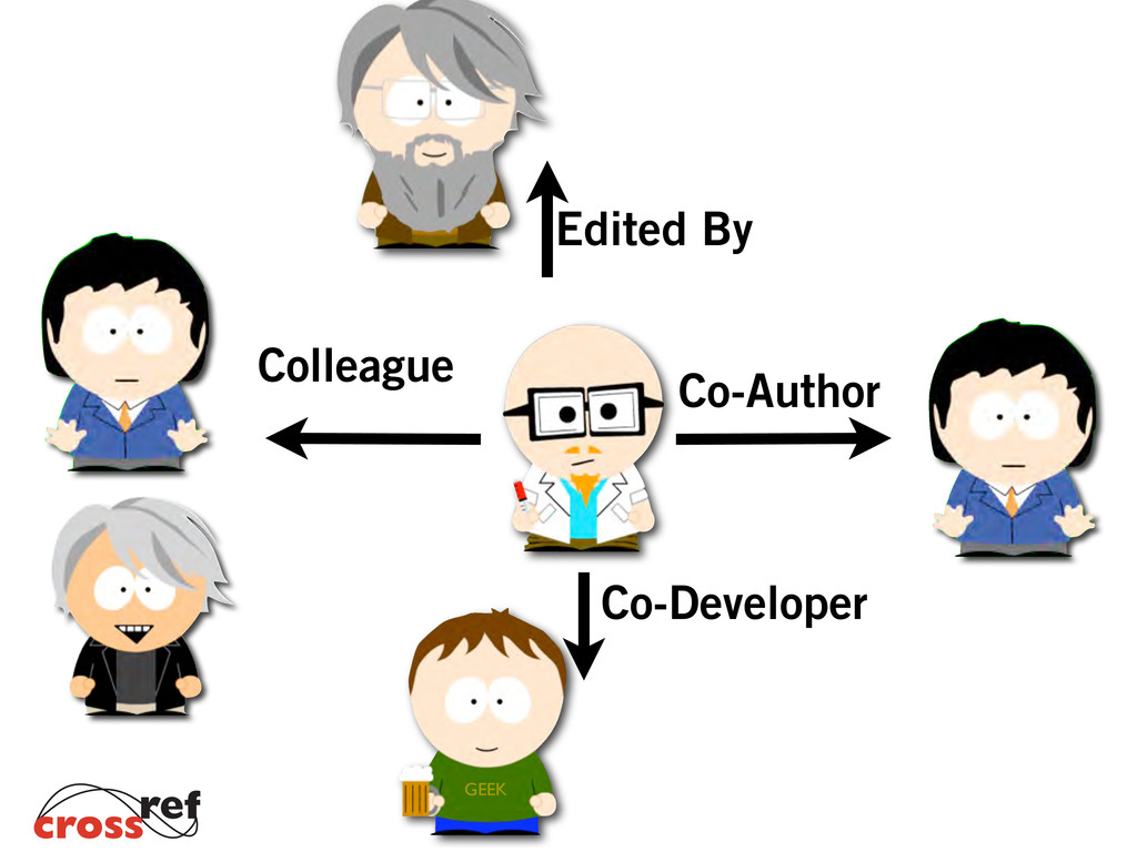 Co-Author Co-Developer Colleague Edited By GEEK