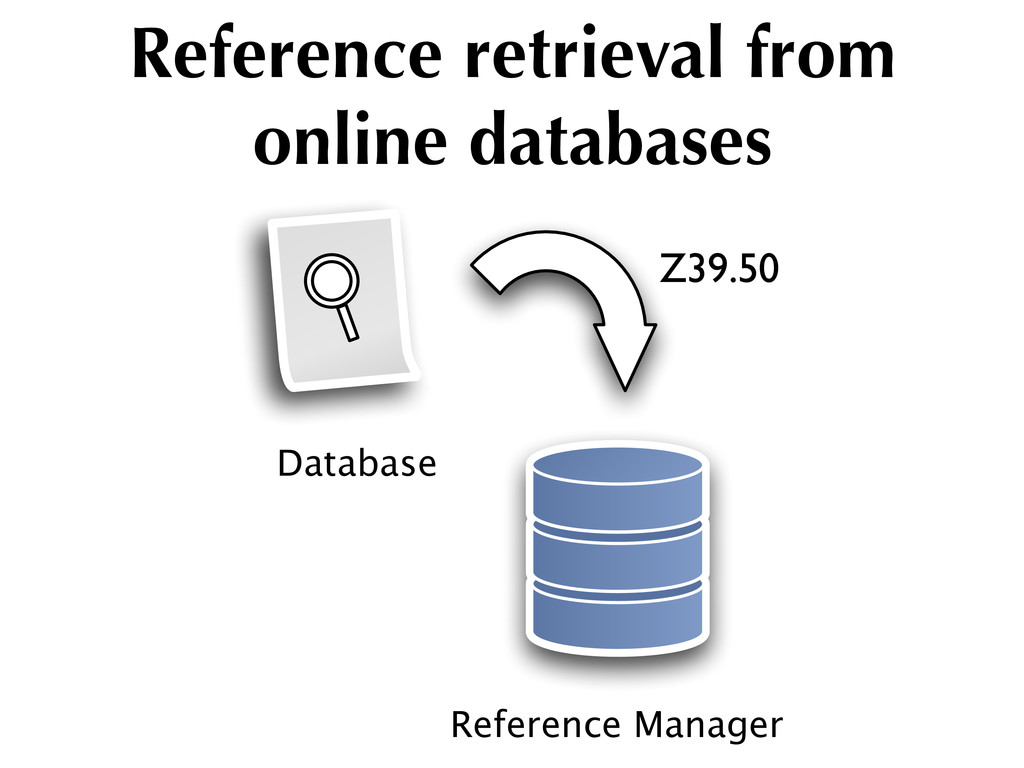 Reference retrieval from online databases Refer...
