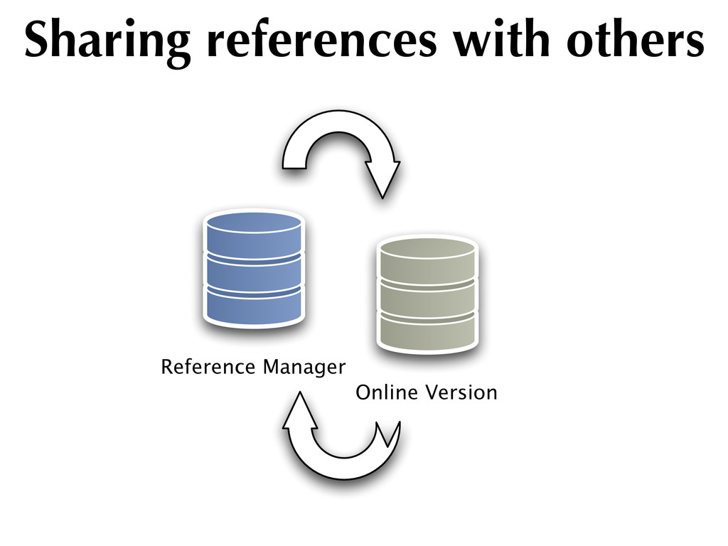 Online Version Reference Manager Sharing refere...