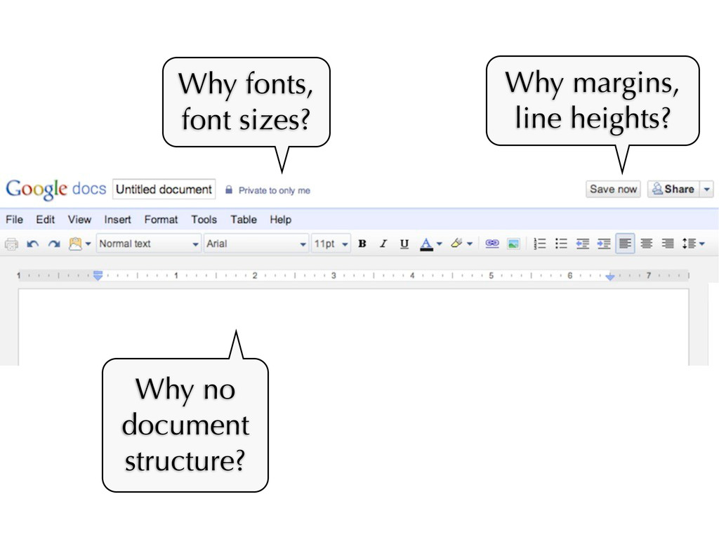 Why fonts, font sizes? Why margins, line height...