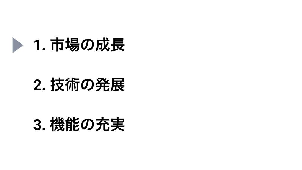 1. ࢢͷ 2. ٕज़ͷൃల 3. ػͷॆ࣮
