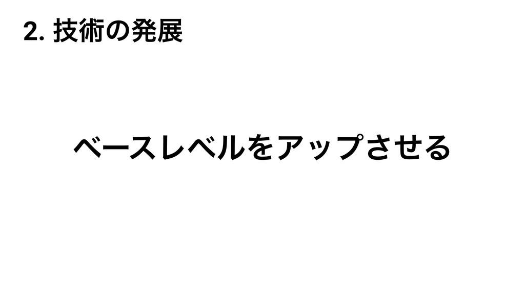 2. ٕज़ͷൃల ϕʔεϨϕϧΛΞοϓͤ͞Δ
