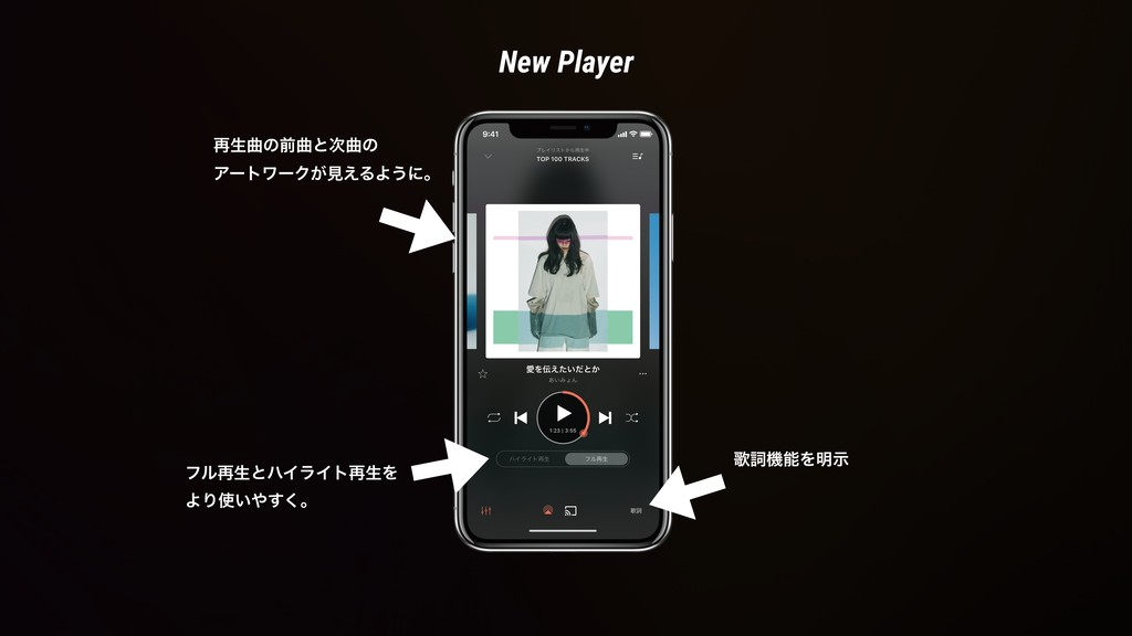 New Player ࠶ੜۂͷલۂͱۂͷ ΞʔτϫʔΫ͕ݟ͑ΔΑ͏ʹɻ ՎࢺػΛ໌ࣔ ϑϧ...