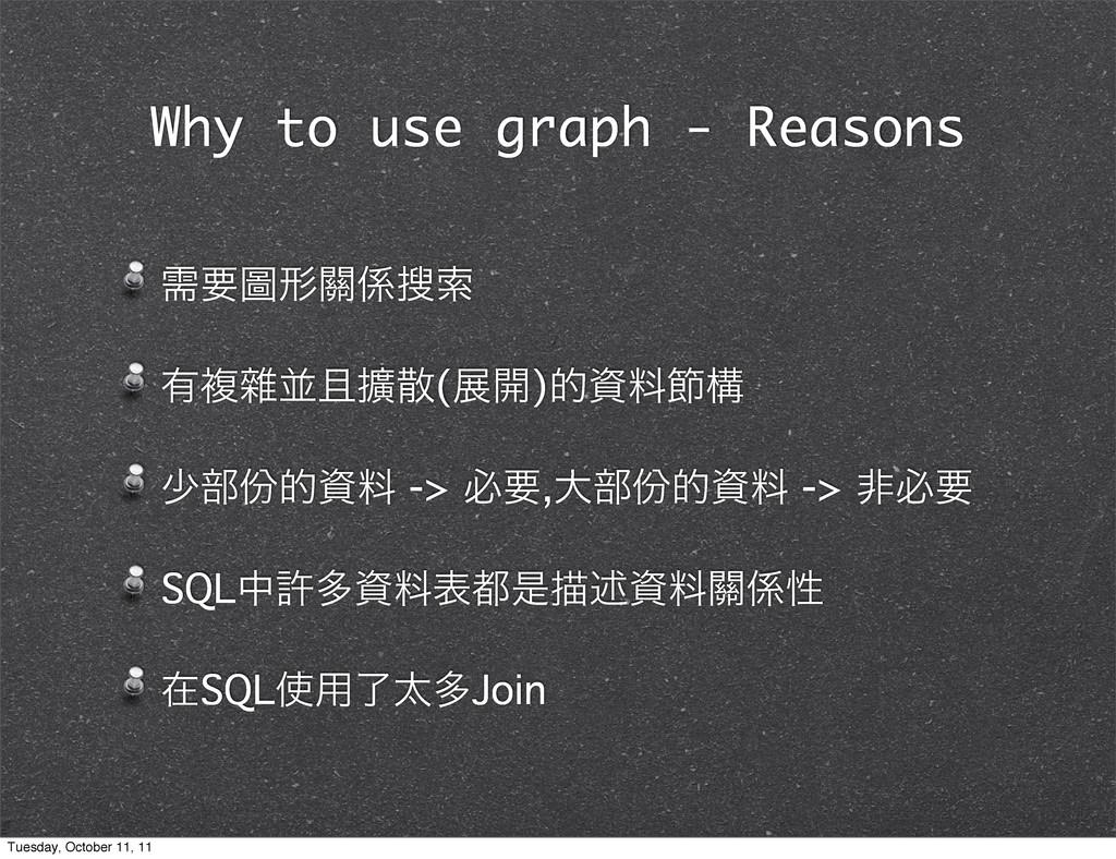 Why to use graph - Reasons धཁᅷܗ᮫፺ࡧ ༗ෳᯑฒᎷ(ల։)...