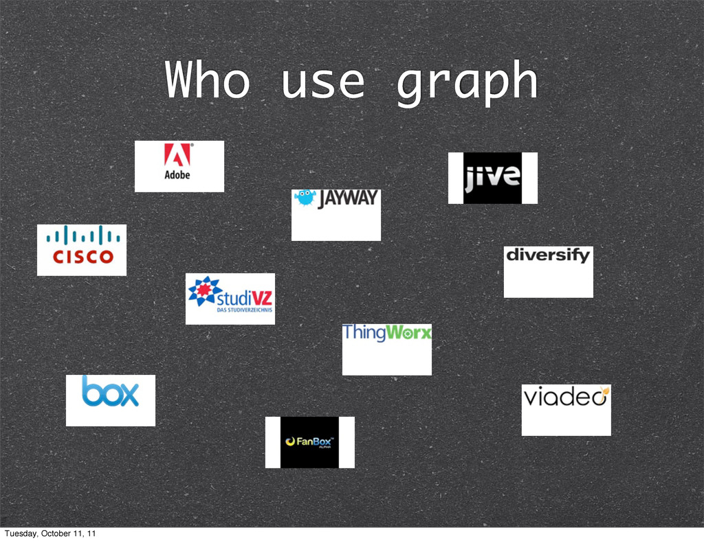 Who use graph Tuesday, October 11, 11