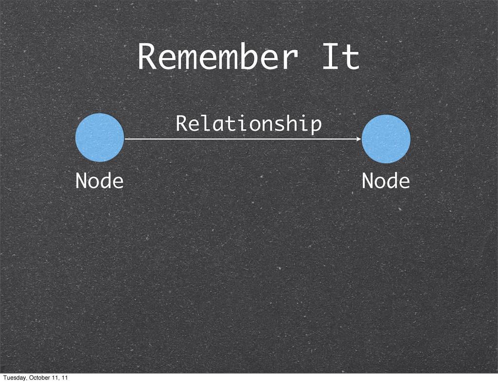 Remember It Relationship Node Node Tuesday, Oct...