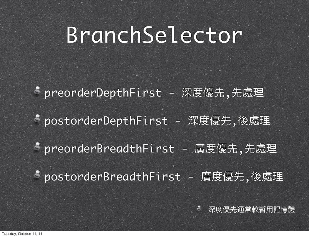 BranchSelector preorderDepthFirst - ਂ༏ઌ,ઌ႔ཧ po...