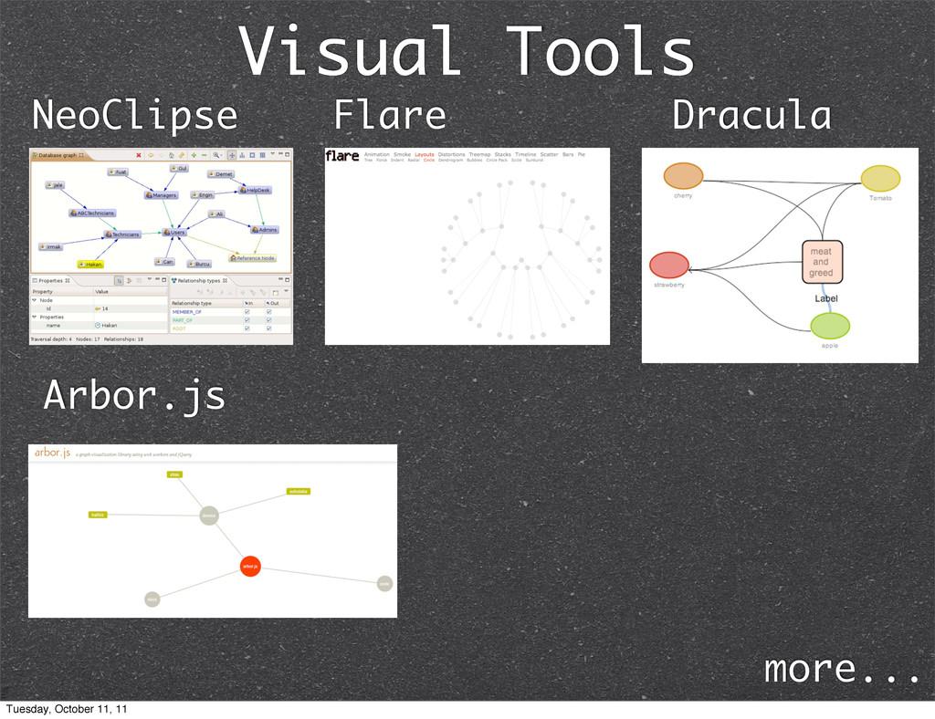 Visual Tools Flare NeoClipse Arbor.js Dracula m...