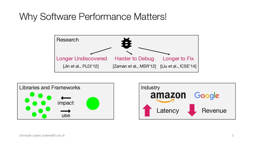 Libraries and Frameworks Why Software Performan...
