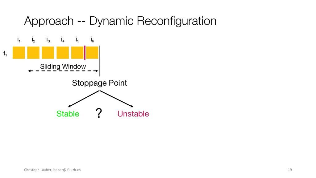 Approach -- Dynamic Reconfiguration i6 f1 i1 i2...