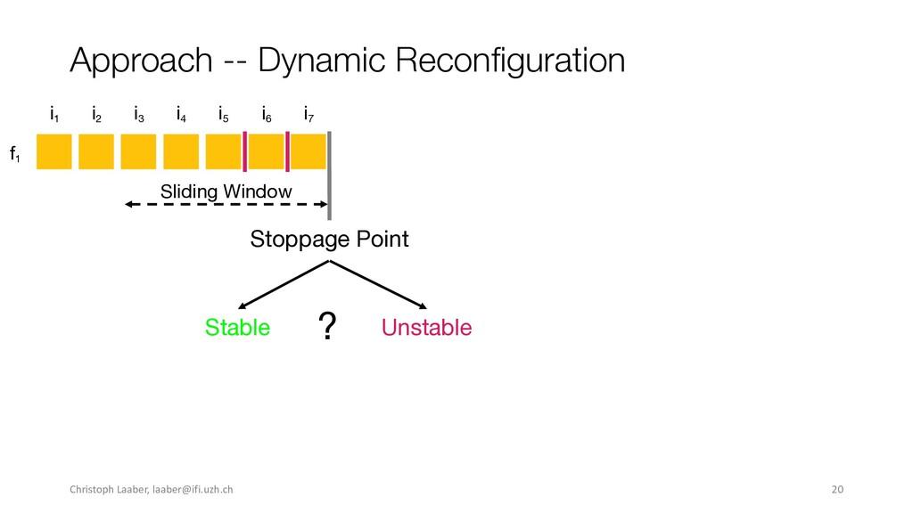 Approach -- Dynamic Reconfiguration i6 i7 f1 i1...
